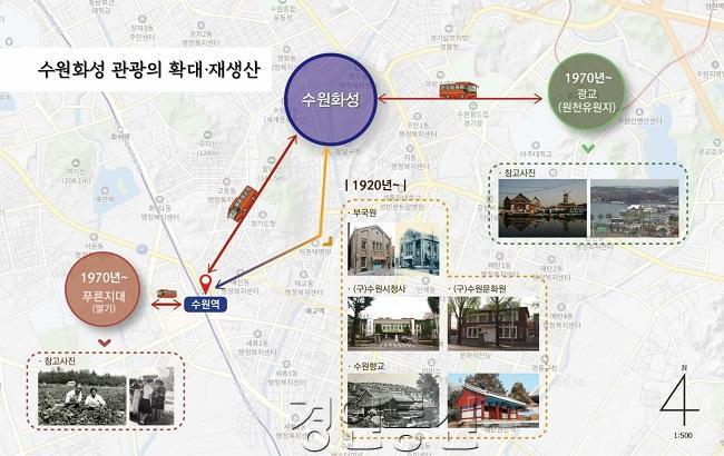 '수원의 기억' 관광자원화에 5년간 200억 투입(수원화성 관광의 확대 재생산 구상도).jpg
