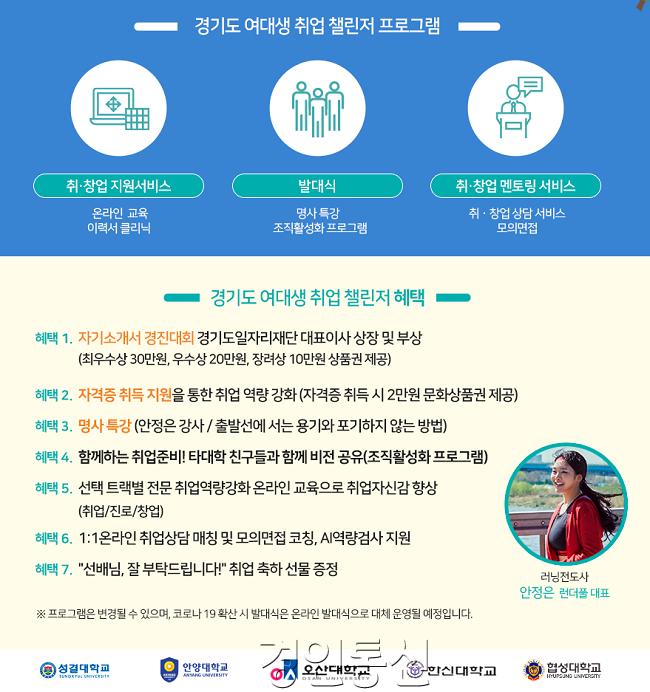 경기도_여대생_취업챌린저_포스터.PNG